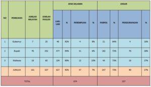 Tabel 1 - Dok. JPPR