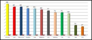 Tabel 2 - Dok. JPPR