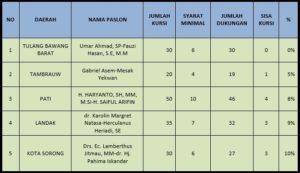 Tabel 4 - Dok. JPPR
