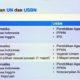 Mata Pelajaran yang Diujikan dalam UN dan USBN 2017/Ilustrasi Foto: Dok. Kemendikbud