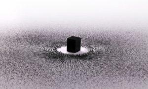 Posisi Matahari Akan Sejajar Dengan Kabah Mekkah (Ilustrasi)/Foto: blog UNIKOM