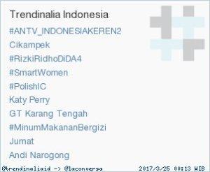 #SmartWomen Jadi Trending Topik/Foto screenshot