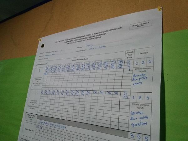 Surat Perolehan Suara di TPS Sandiaga Uno. Foto Restu Fadilah/ NUSANTARAnews
