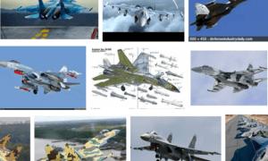 Kerjasama Alutsista Rusia-Indonesia pengadaan Sukhoi SU-35/Foto Croup/Nusantaranews