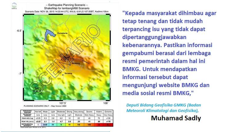 Skenario Sesar-Lembang. Ilustrasi: NusantaraNews.co