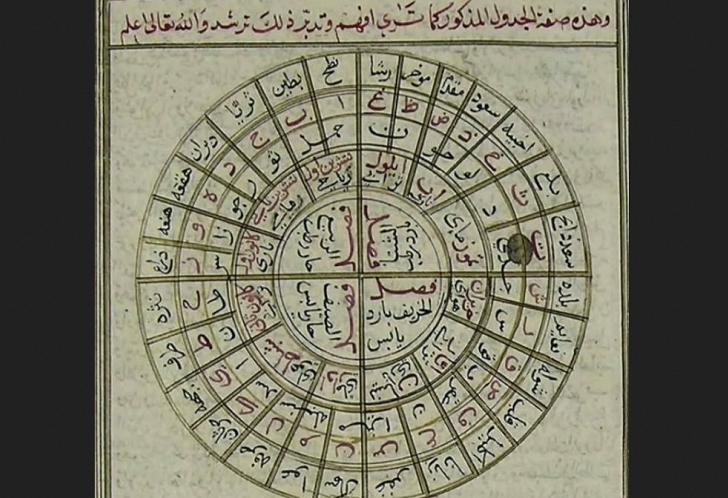 Astrologi Islam/Ilustrasi/Net/Nusantaranews