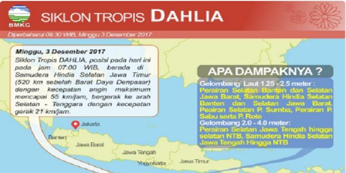 Badan Meteorologi, Klimatologi dan Geofisika (BMKG) mengatakan Siklon Tropis Dahlia pada Minggu (3/11) terpantau di Samudera Hindia, Selatan Jawa Timur. Foto: BMKG
