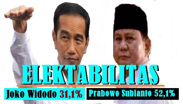 Elektabilitas Jokowi dan Prabowo (Ilustrasi). Dok. Nusanranews.co