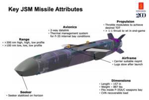 Infographic JSM
