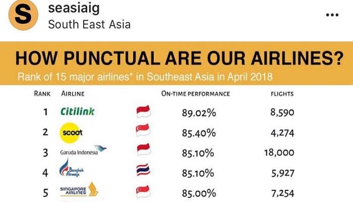 citilink, garuda, garuda indonesia, maskapai tepat waktu, maskapai asia tenggara, penerbangan garuda, penerbangan citilink, maskapai penerbangan nasional