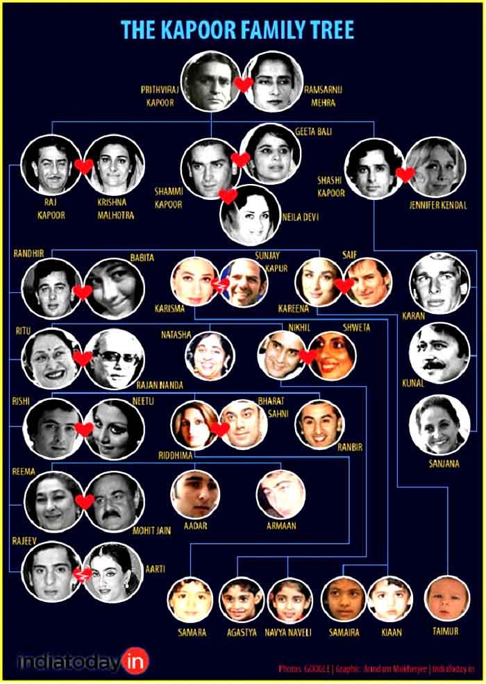 Keluarga Besar Kapoor - Bollywood. (FOTO: Istimewa)