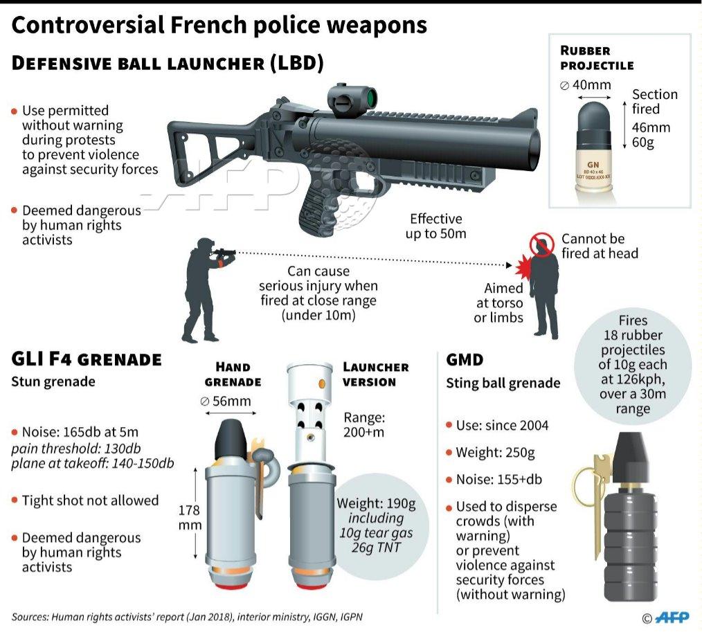 Senjata Defensive Ball Launcher (LBD) Kepolisian Perancis. (AFP)