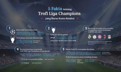 Tur Piala Liga Champios di Indonesia. (FOTO: NUSANTARANEWS.CO/ Istimewa)