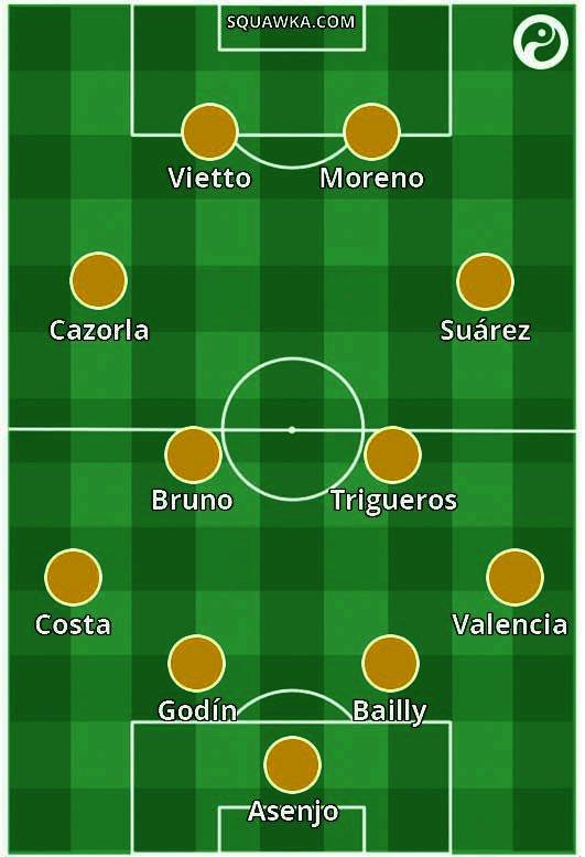 Skuad XI Villarreal jika diisi sejumlah mantan pemainnya. (Foto: Squawka)