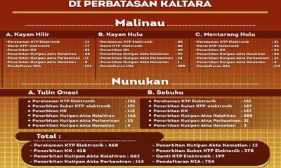 Pelayanan administrasi penduduk (Adminduk) warga perbatasan Malinau, Kaltara. (Foto: Istimewa)