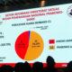 Hasil Perhitungan BPN, Sumber Foto BBC