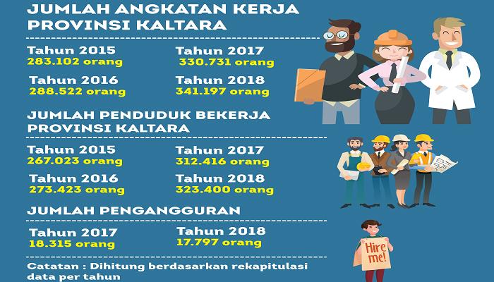 Tingkatkan Vocational Skills untuk Atasi Pengangguran dan Turunkan Kemiskinan