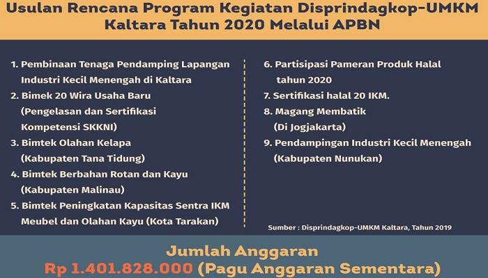 kaltara, 9 program, 2020, nusantaranews