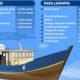kapal pelra, kaltara, pelayaran rakyat, nusantaranews