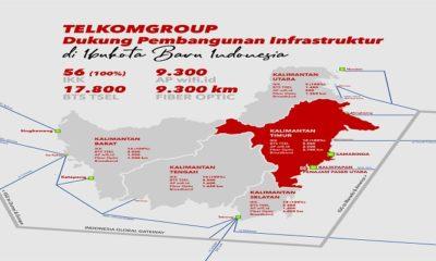 hari bhakti postel, telkomgroup, pembangunan infrastruktur, ibukota baru indonesia, telkom, nusantaranews