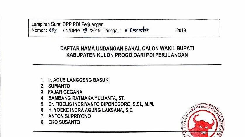 DPP PDIP akhirnya memanggil delapan nama calon wakil bupati Kulon Progo, DIY setelah November lalu menjalani proses penjaringan di DPC PDIP Kulon Progo