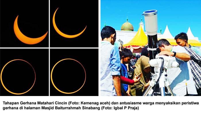 peristiwa gerana matahari Aceh