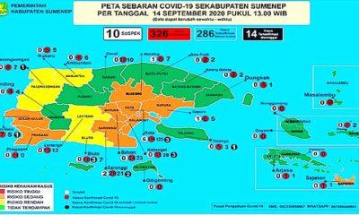 Angka sembuh Covid-19 di Sumenep capai 286 pasien