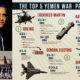 Perang Yaman: Amerika pemasok utama persenjataan pasukan koalisi pimpinan Arab Saudi.