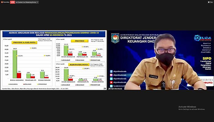 Kemendagri Rilis Update Realisasi APBD 2021